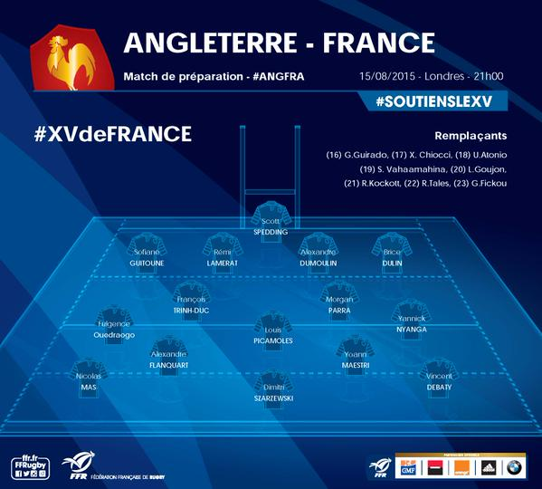 Composition quinze de france - Angleterre - France